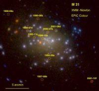 Изображение центра галактики Андромеда с XMM-Newton (изображение: ЕКА)