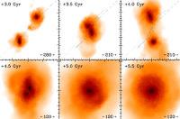 Компьютерная симуляция столкновения Млечного пути и туманности Андромеды. С сайта www.cfa.harvard.edu/~tcox/localgroup/
