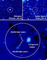 Автоматизированный 60-дюймовый телескоп Паломарской обсерватории отобразил это послесвечение GRB 070125 26 января 2007 г. Справа помещено изображение той же самой области, полученное 16 февраля 10-метровым телескопом Кек-1, на нем уже нет никаких следов послесвечения, нет там и никакой галактики-хозяйки. Стрелками отмечены две ближайшие галактики и указано расстояние до них. Фото B. Cenko, et al. and the W. M. Keck Observatory