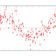 Так выглядят данные с прибора HARPS (High Accuracy Radial Velocity for Planetary Searcher) (иллюстрация ESO).