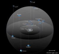 Для исследования были взяты галактики-спутники, находящиеся на расстоянии не более 500 тысяч световых лет от Млечного Пути (иллюстрация UCI).