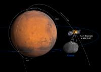 Схема пролета  Mars Express около Фобоса
