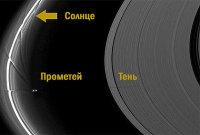 Возмущение структуры колец Сатурна гравитационным полем. Показан спутник Сатурна Прометей, ориентированный в гравитационном поле планеты, \