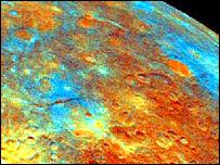 Планета Меркурий: Диаметр – 4800 км; Продолжительность года – 88 земных суток