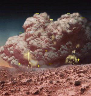 Пылевая буря на Марсе (в представлении художника). Изображение с сайта www.universetoday.com