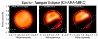 Динамика затмения в двойной системе Эпсилон Возничего 2008-2009 годов//John D. Monnier, University of Michigan