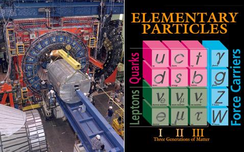 Детектор CDF и элементарные кирпичики строения материи (кварки, показаны розовым; лептоны, показаны зелёным; и бозоны, показаны голубым) (фото и иллюстрация DOE/Fermi National Accelerator Laboratory).